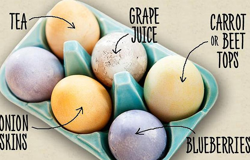 Does your family dye hard-boiled eggs every year for Easter? This year, look around your kitchen for natural, make-it-yourself colors.
