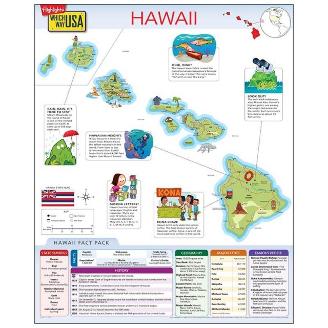 The Hawaii map open to show facts and illustrations